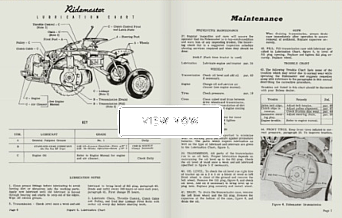 Photo of  Bolens Ridemaster Manual