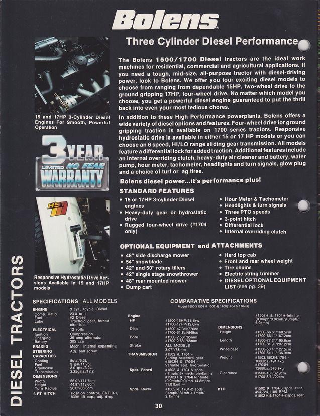 Photo of Bolens Iseki Spec Sheet