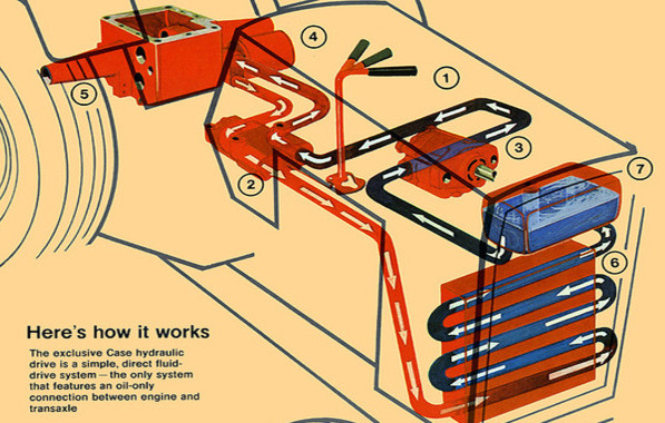 32) Case HyDrive Diagram