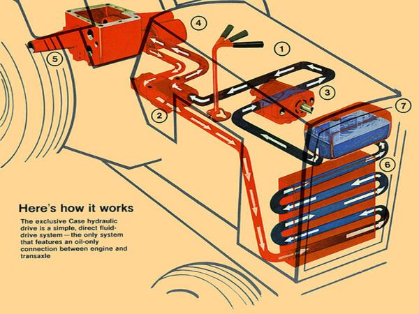 2) Case Garden Tractor HydraulicDrive System