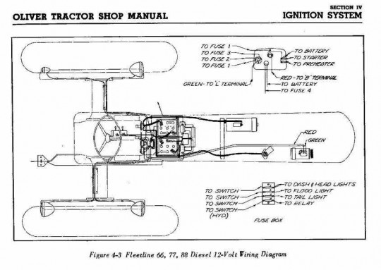 Oliver Fleetline Tractors 12 Volt Wiring Ignition Diagram on oliver ignition diagram, oliver parts diagram, oliver tractor,